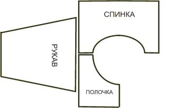 Вязаное болеро.  Схема вязания крючком бесплатно выкройка. bolero.