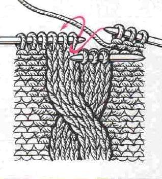 Вязание на спицах пальто от 5 лет 55