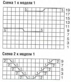 Коса А (шириной 15 петель): вязать по схеме 1, на которой приведены только лицевые ряды, в изнаночных рядах все петли