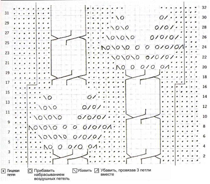 Вязаные вещи для спицами со схемами