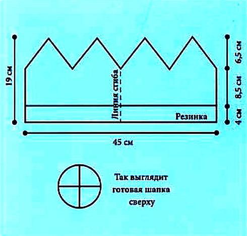 Воротник вязанный крючком со схемой и описанием