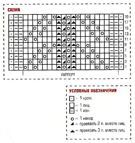 Схема английская резинка с