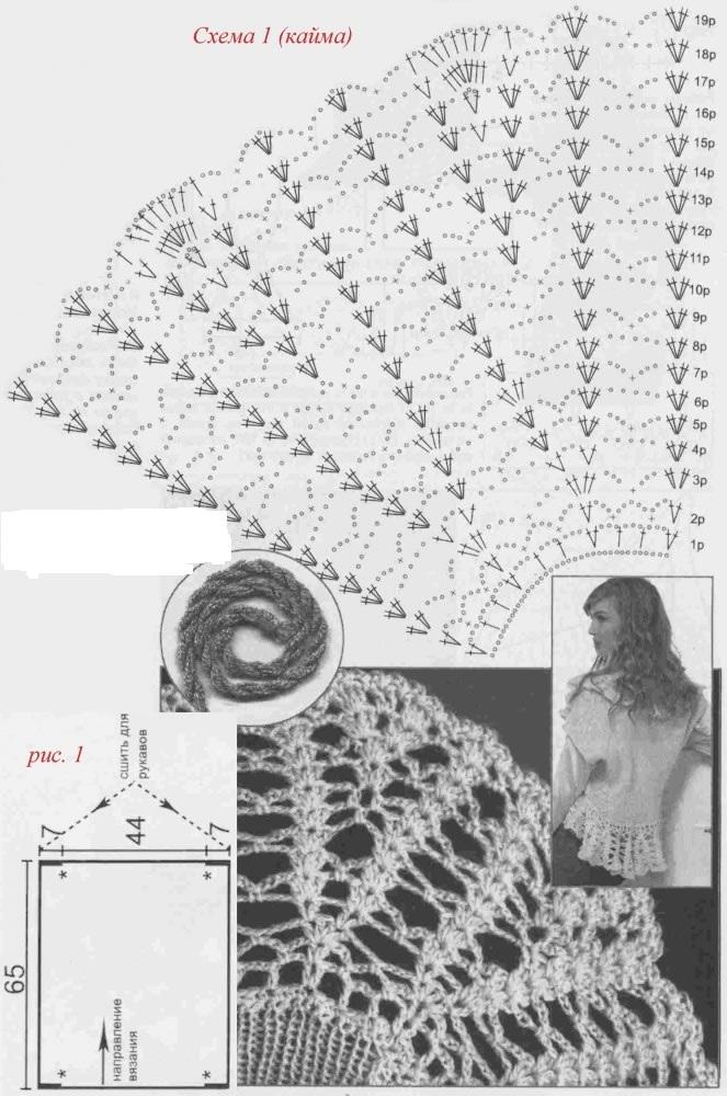 Парикмахерское искусство и вязание