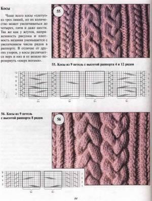 Новейшие модели вязания шапок