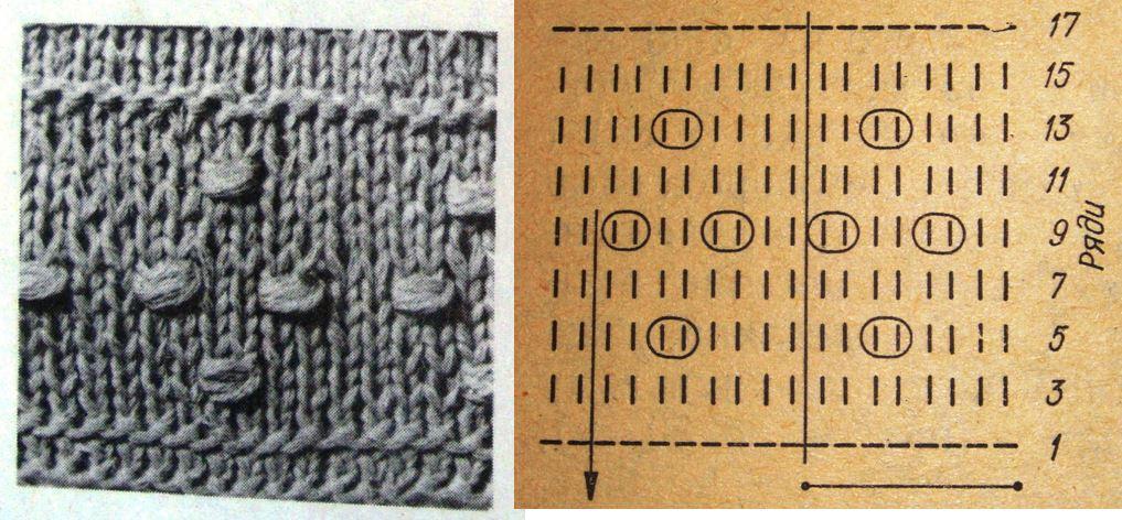 узоры для детского вязания спицами с описанием