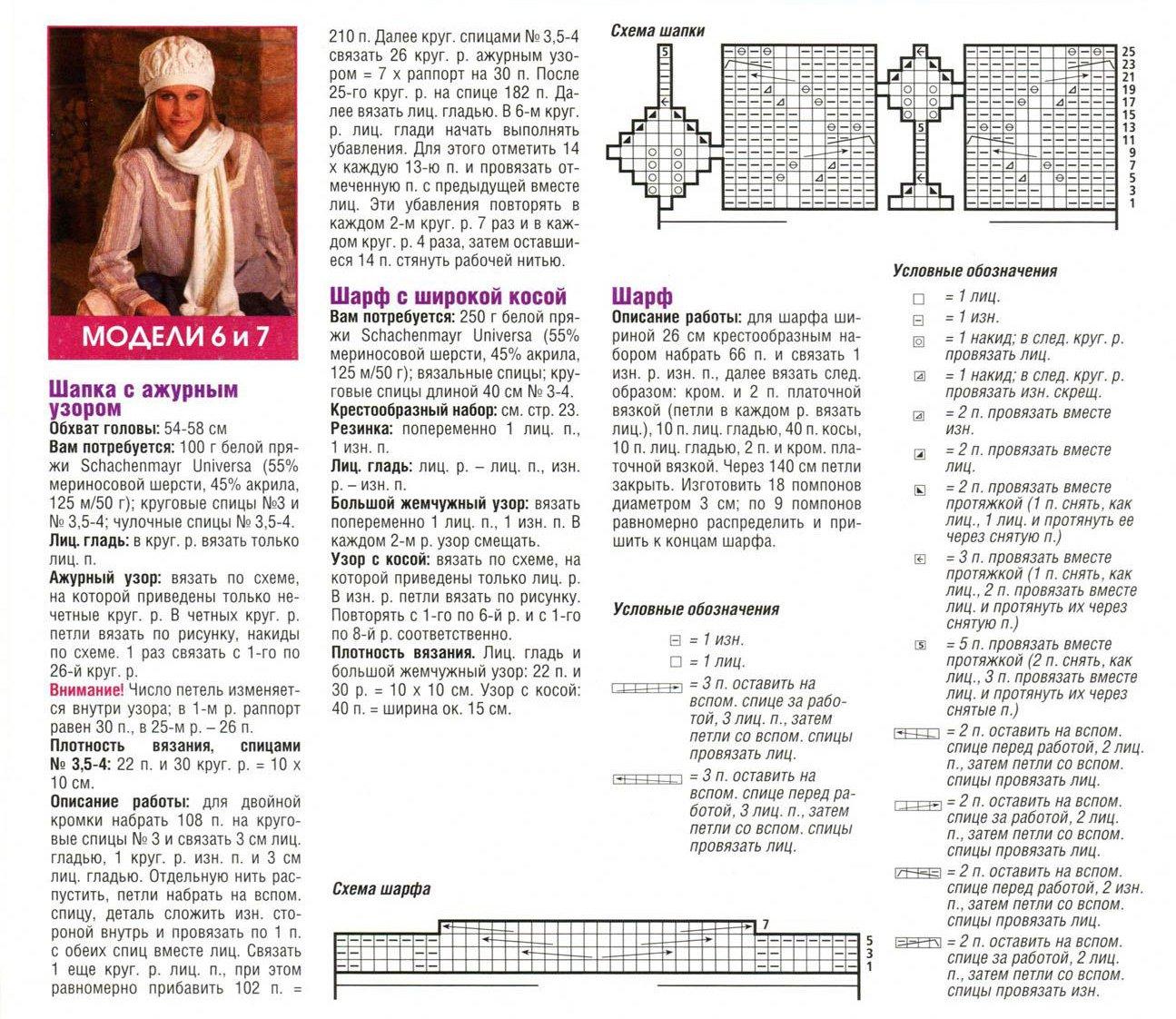 Вязание на спицах модели беретов и узоры
